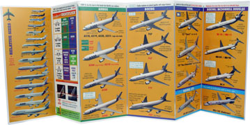 Plane Spotter Commercial Airliners Identification Guide - WAPSCOM